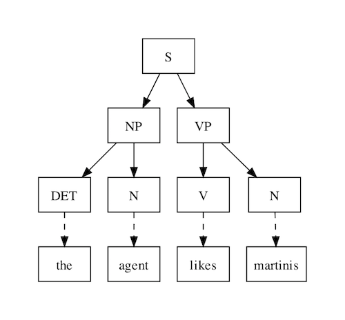 literate-zest-prolog-tree